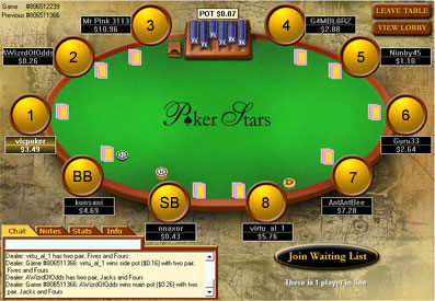 Start Poker Texas Board